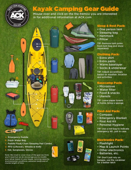 camp_gear_guide_09122