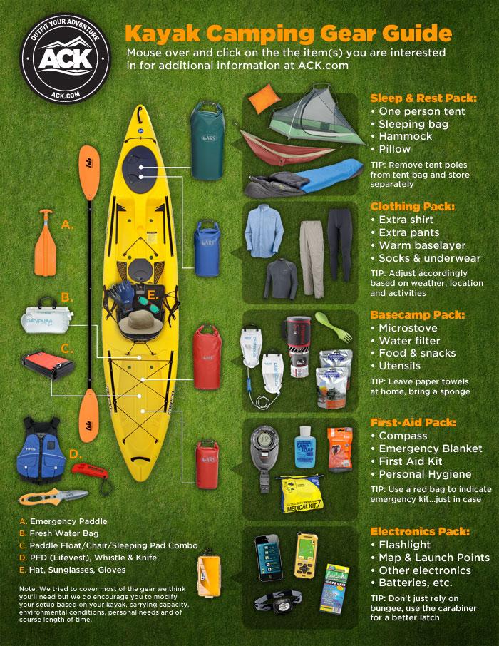 camp_gear_guide_09122